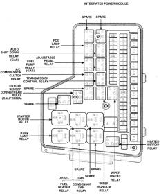 2003 dodge 2500 fuse box guide about wiring diagram 2002 dodge grand  caravan fuse box 03